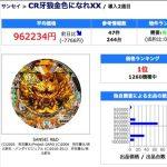 金牙狼の中古価格が100万円突破目前です。