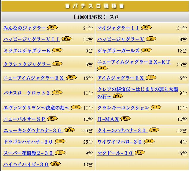 スクリーンショット 2015-01-25 19.09.18